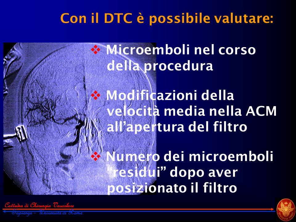 Con il DTC è possibile valutare: Microemboli nel corso della procedura
