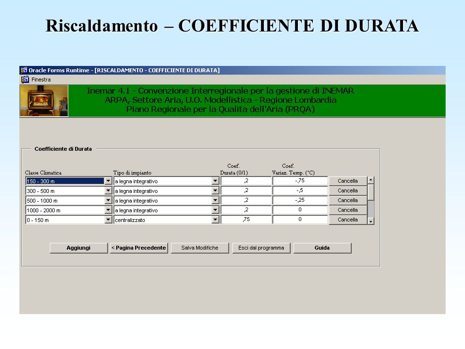 Riscaldamento – COEFFICIENTE DI DURATA