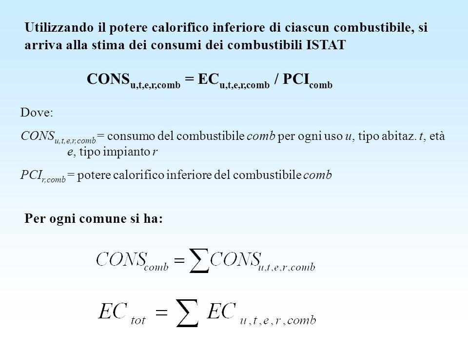 CONSu,t,e,r,comb = ECu,t,e,r,comb / PCIcomb