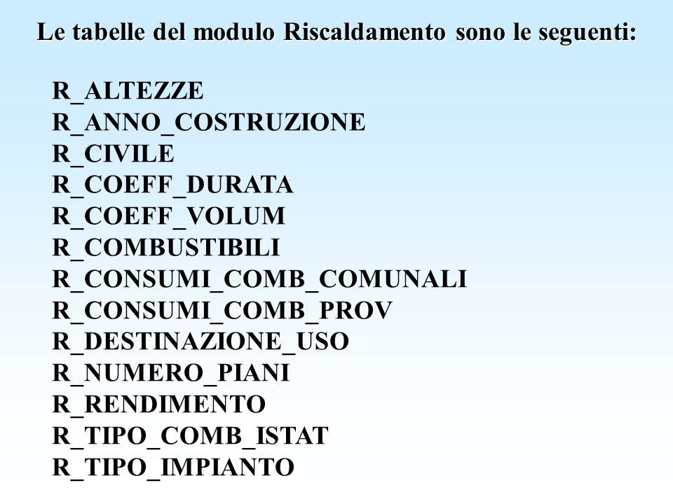 Le tabelle del modulo Riscaldamento sono le seguenti: