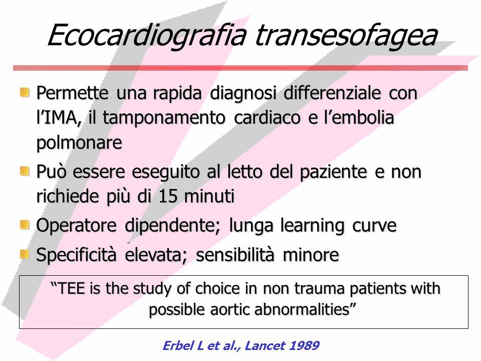 Ecocardiografia transesofagea