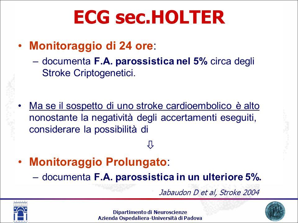 ECG sec.HOLTER Monitoraggio di 24 ore:  Monitoraggio Prolungato: