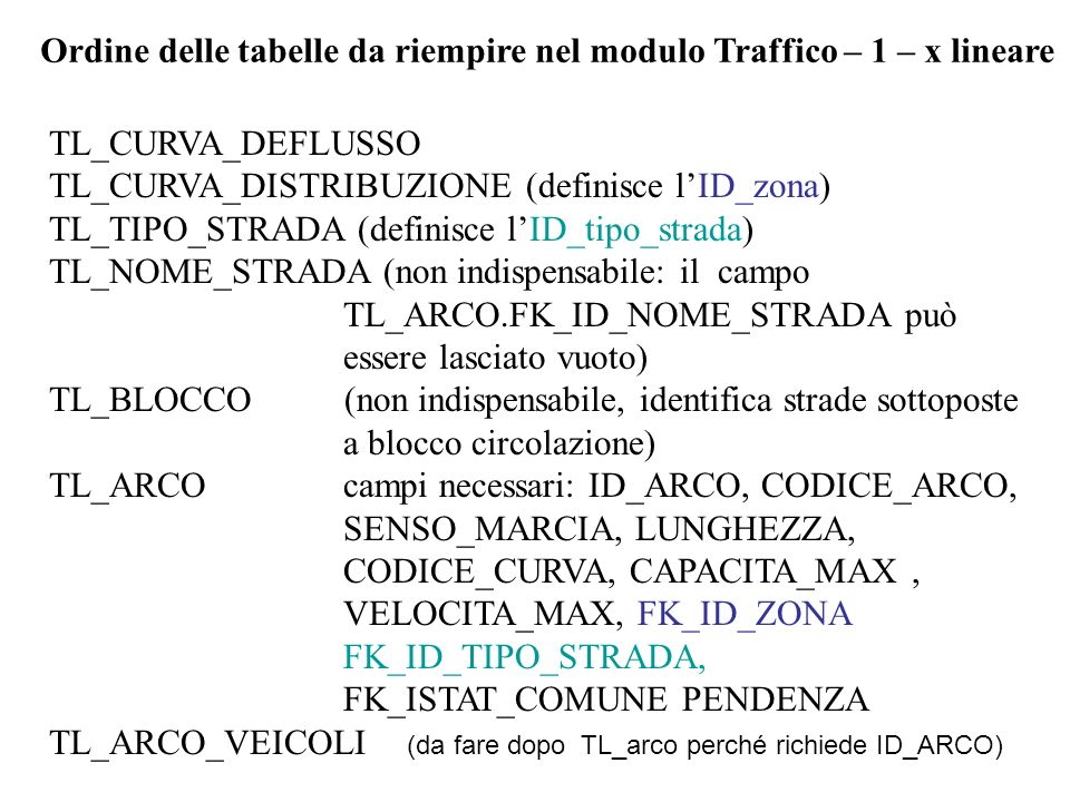 Ordine delle tabelle da riempire nel modulo Traffico – 1 – x lineare