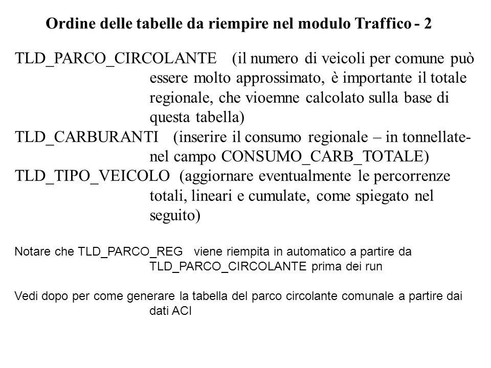Ordine delle tabelle da riempire nel modulo Traffico - 2