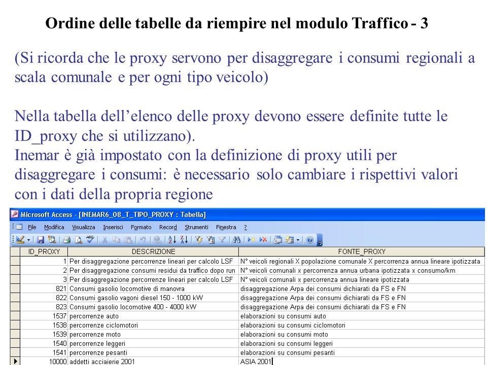 Ordine delle tabelle da riempire nel modulo Traffico - 3