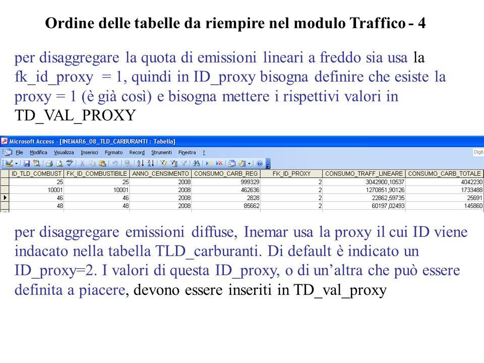Ordine delle tabelle da riempire nel modulo Traffico - 4