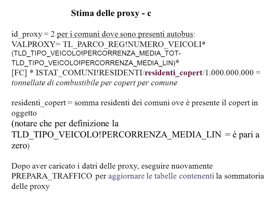 Stima delle proxy - cid_proxy = 2 per i comuni dove sono presenti autobus: VALPROXY= TL_PARCO_REG!NUMERO_VEICOLI*
