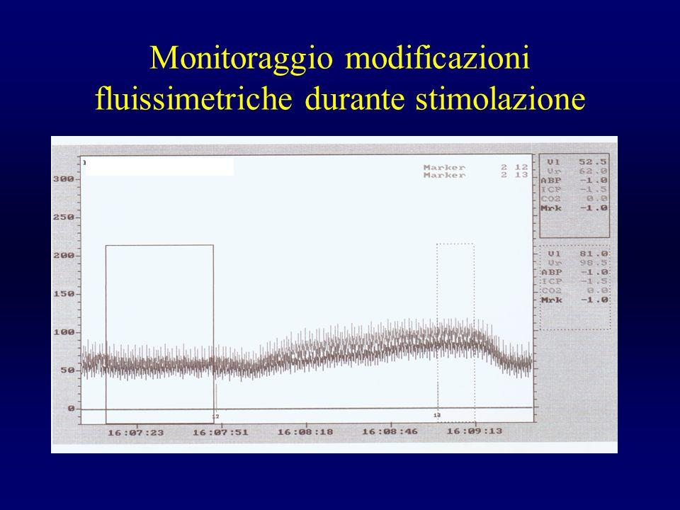 Monitoraggio modificazioni fluissimetriche durante stimolazione