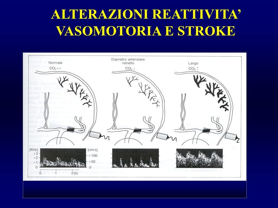 ALTERAZIONI REATTIVITA' VASOMOTORIA E STROKE
