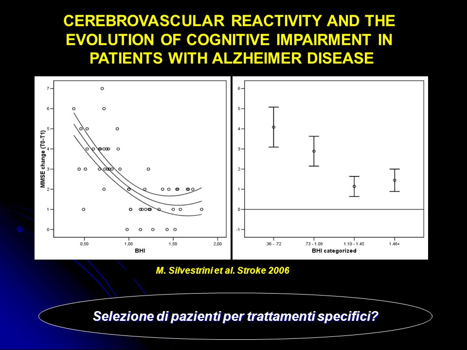 CEREBROVASCULAR REACTIVITY AND THE