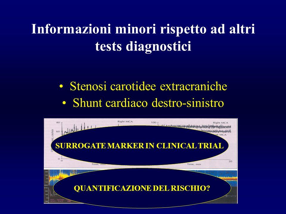 Informazioni minori rispetto ad altri tests diagnostici