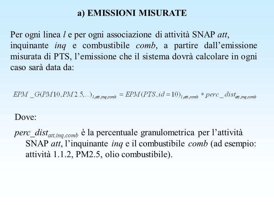 a) EMISSIONI MISURATE Per ogni linea l e per ogni associazione di attività SNAP att,