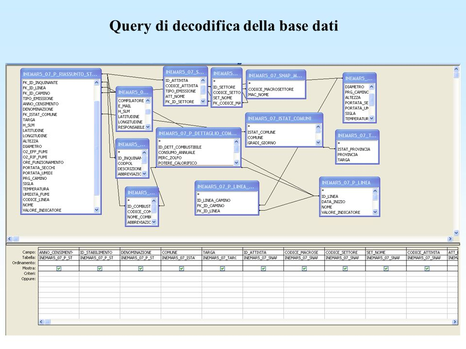Query di decodifica della base dati
