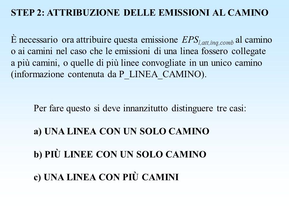 STEP 2: ATTRIBUZIONE DELLE EMISSIONI AL CAMINO