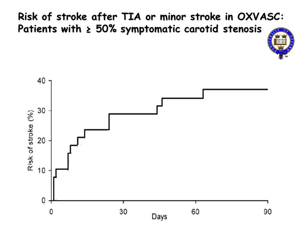 Risk of stroke after TIA or minor stroke in OXVASC: