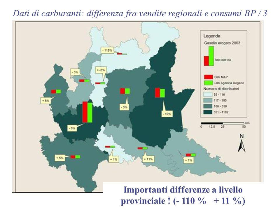 Importanti differenze a livello provinciale ! (- 110 % + 11 %)