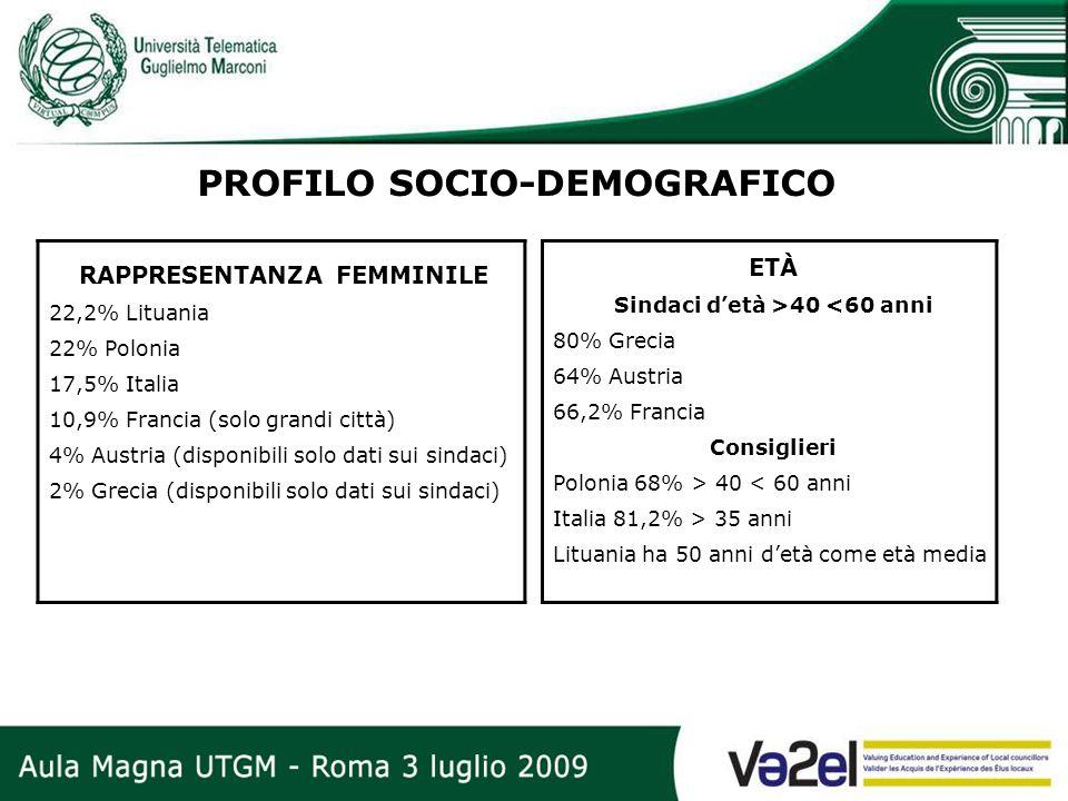 PROFILO SOCIO-DEMOGRAFICO