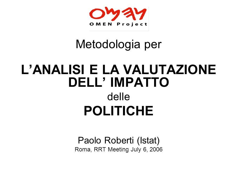 L'ANALISI E LA VALUTAZIONE DELL' IMPATTO
