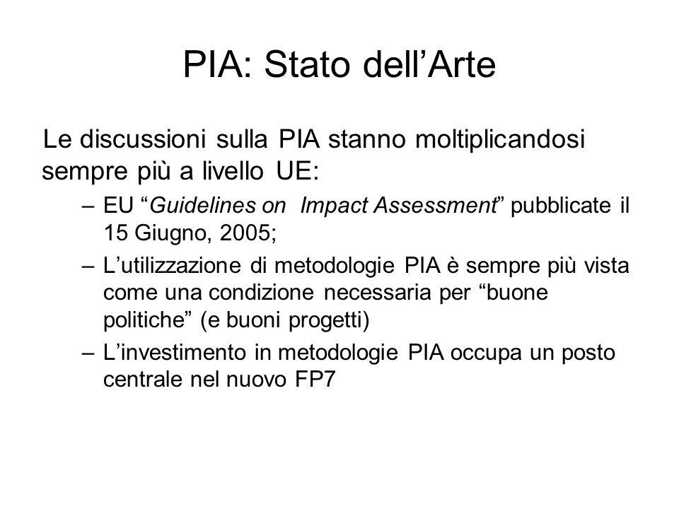 PIA: Stato dell'Arte Le discussioni sulla PIA stanno moltiplicandosi sempre più a livello UE: