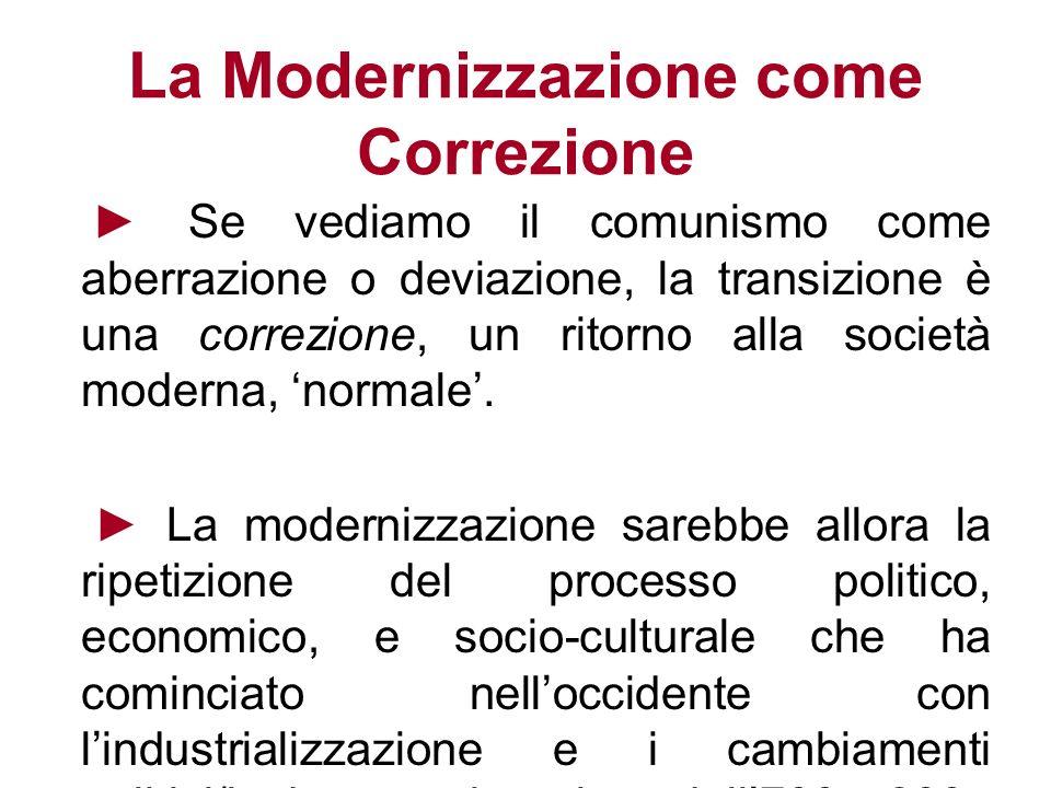 La Modernizzazione come Correzione