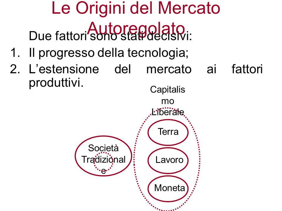Le Origini del Mercato Autoregolato