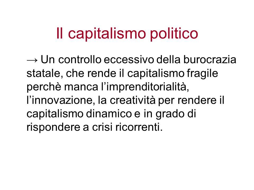 Il capitalismo politico