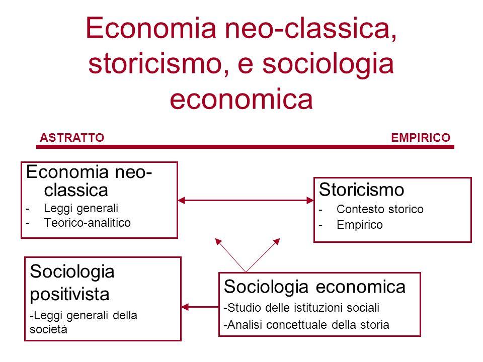 Economia neo-classica, storicismo, e sociologia economica