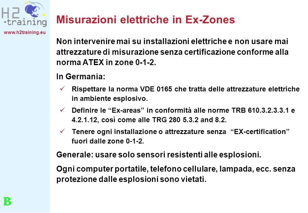 Misurazioni elettriche in Ex-Zones