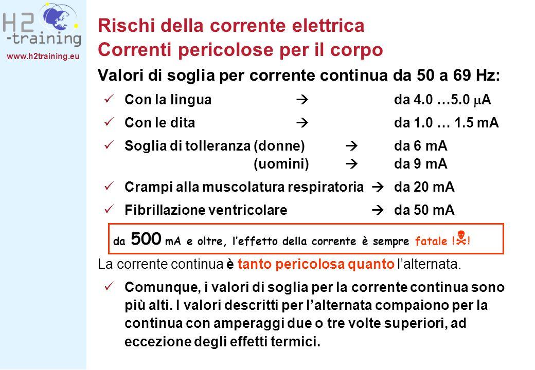 Rischi della corrente elettrica Correnti pericolose per il corpo