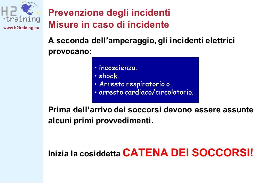Prevenzione degli incidenti Misure in caso di incidente