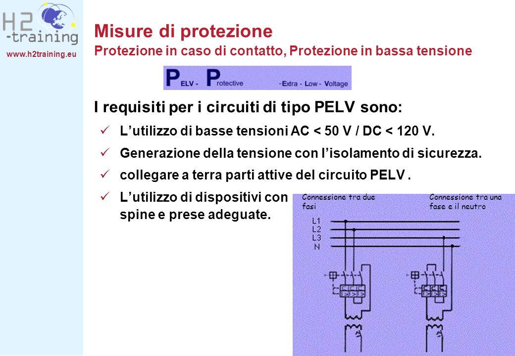 Misure di protezione Protezione in caso di contatto, Protezione in bassa tensione