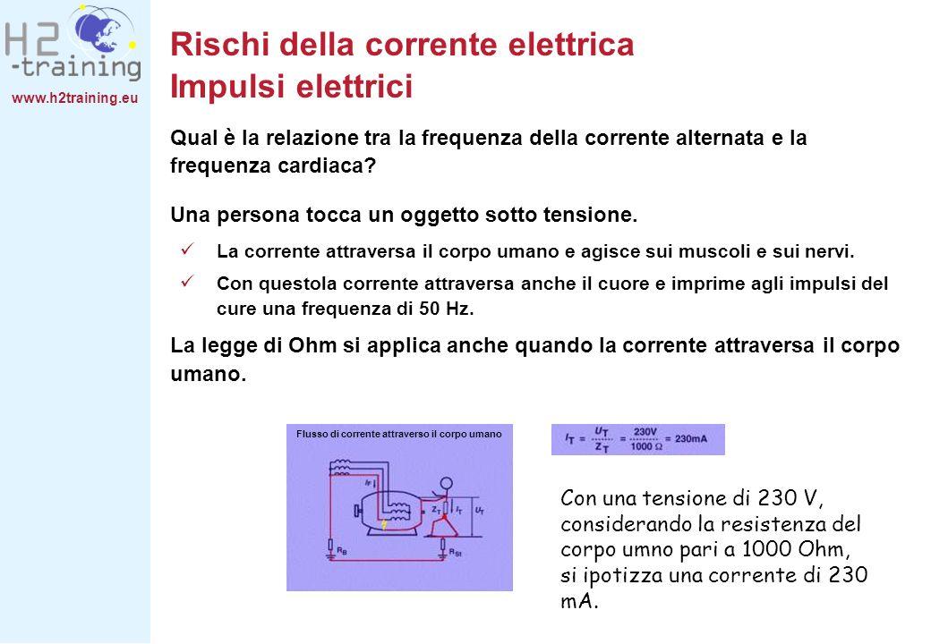 Rischi della corrente elettrica Impulsi elettrici