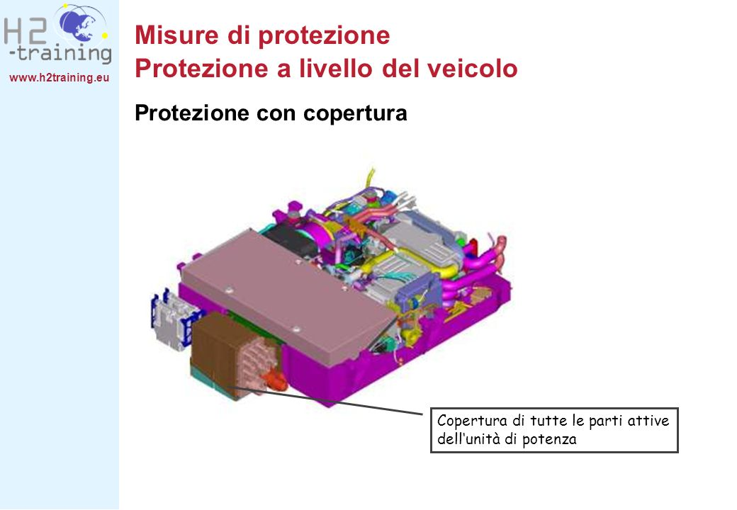Misure di protezione Protezione a livello del veicolo