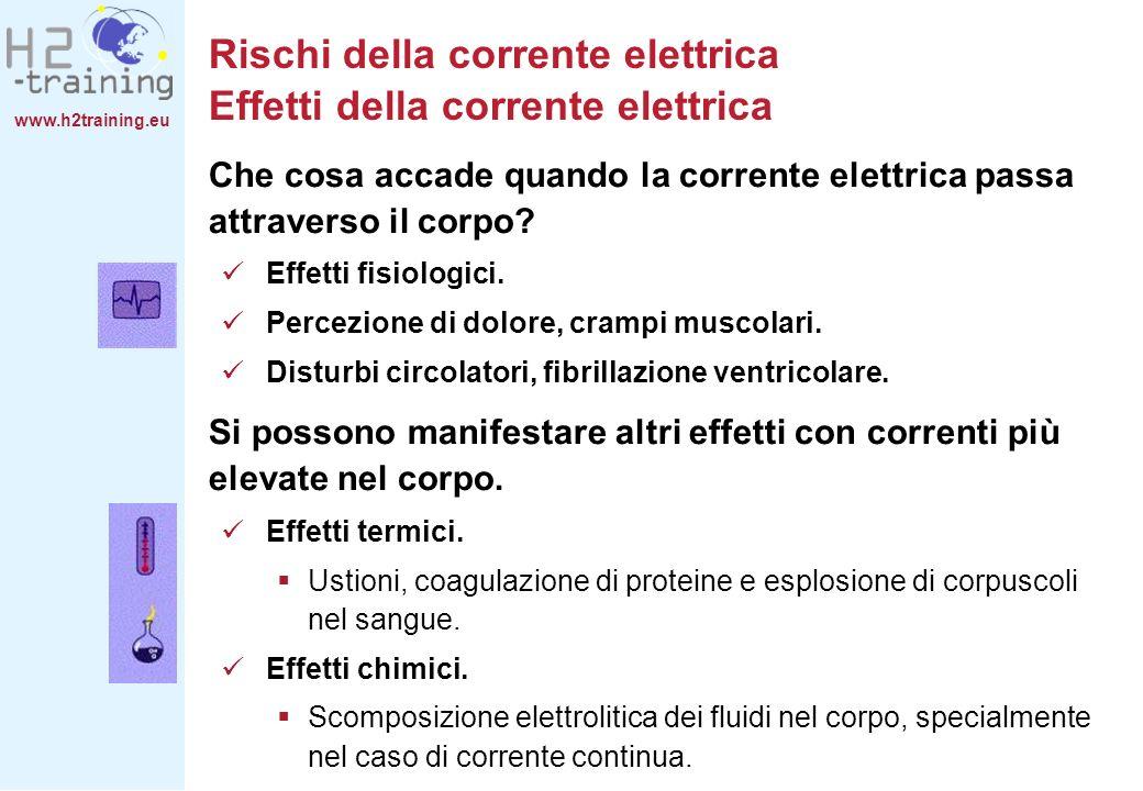 Rischi della corrente elettrica Effetti della corrente elettrica