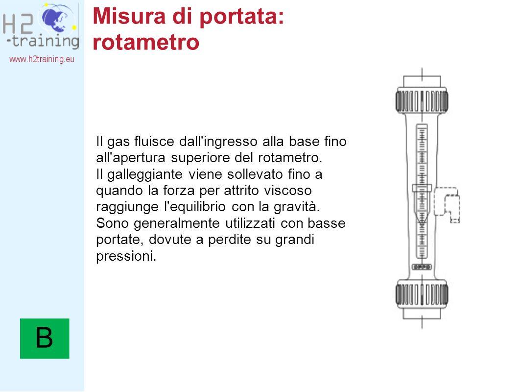 Misura di portata: rotametro