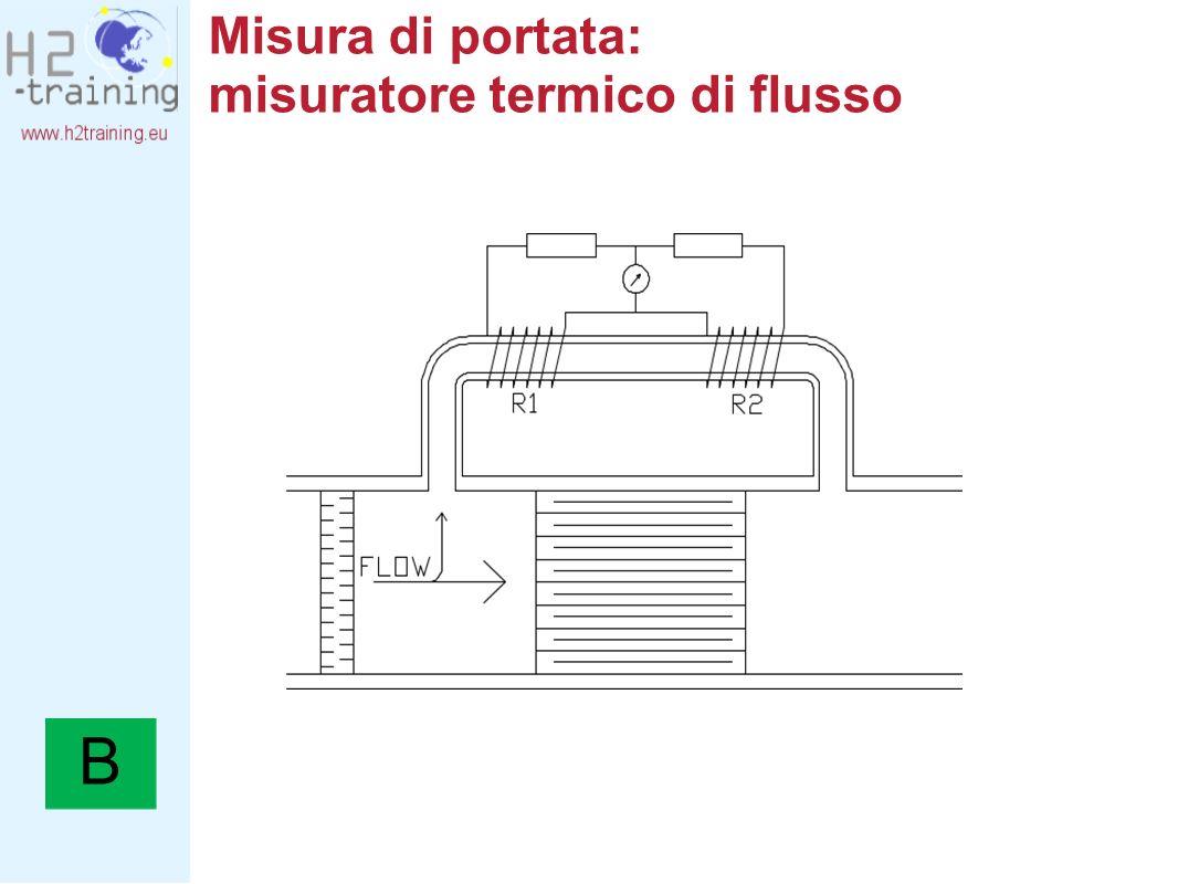 Misura di portata: misuratore termico di flusso