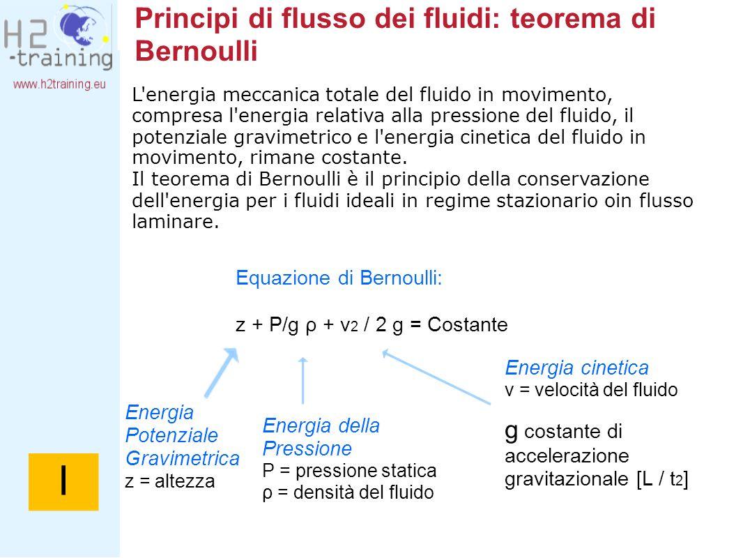 Principi di flusso dei fluidi: teorema di Bernoulli