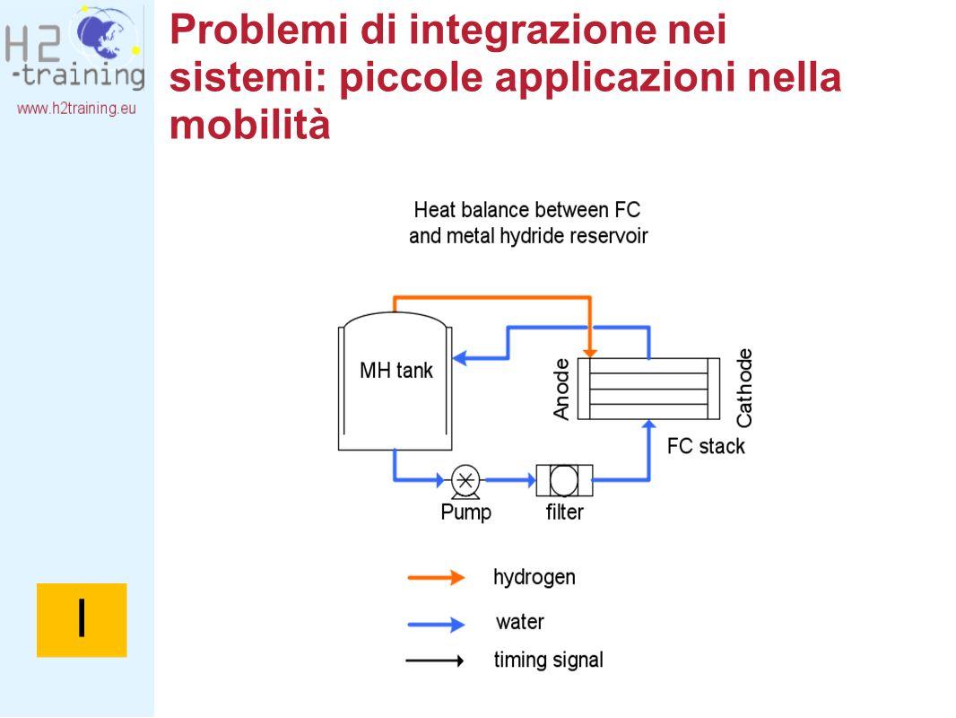 Problemi di integrazione nei sistemi: piccole applicazioni nella mobilità