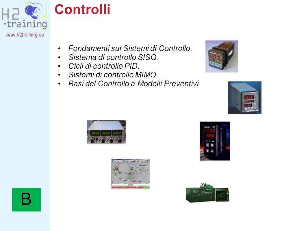 B Controlli Fondamenti sui Sistemi di Controllo.