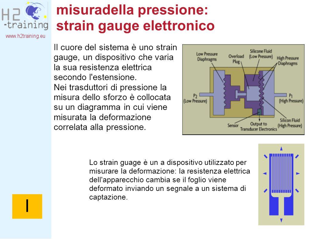 misuradella pressione: strain gauge elettronico