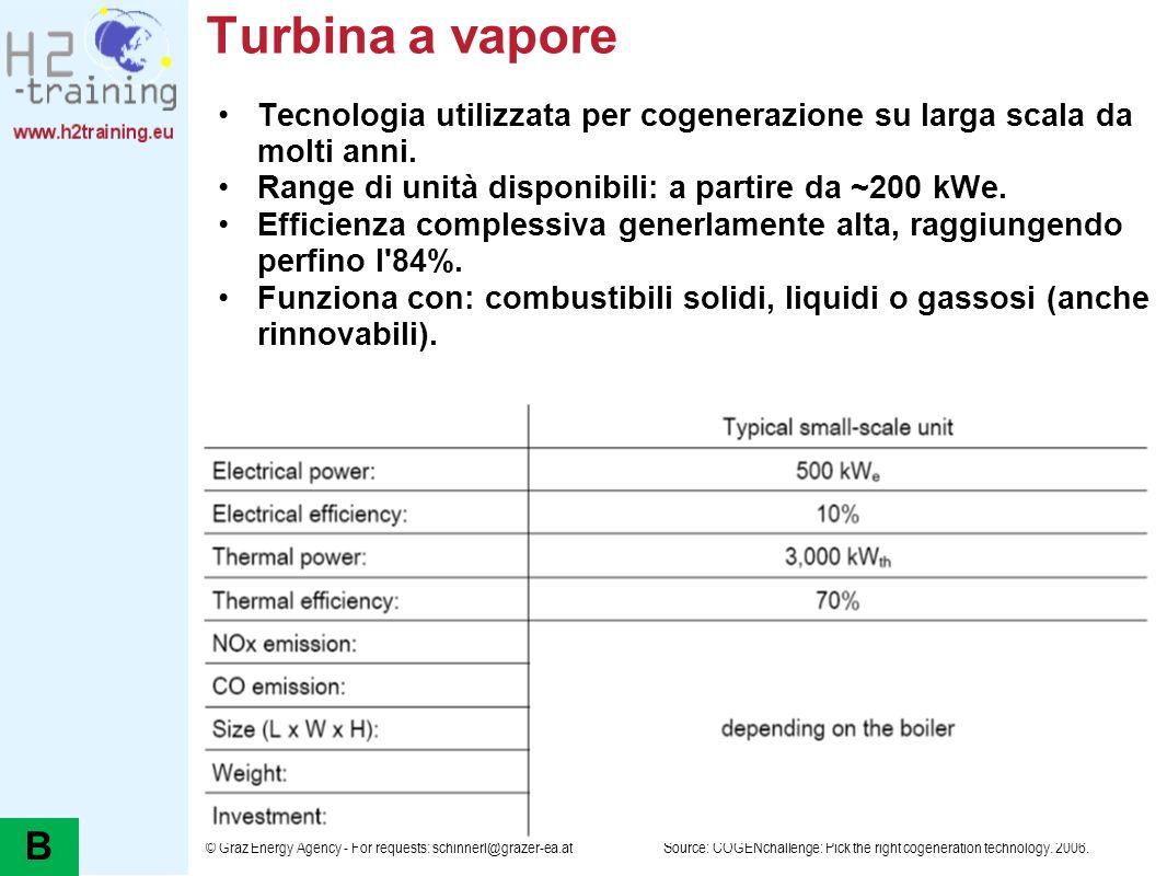 Turbina a vapore Tecnologia utilizzata per cogenerazione su larga scala da molti anni. Range di unità disponibili: a partire da ~200 kWe.