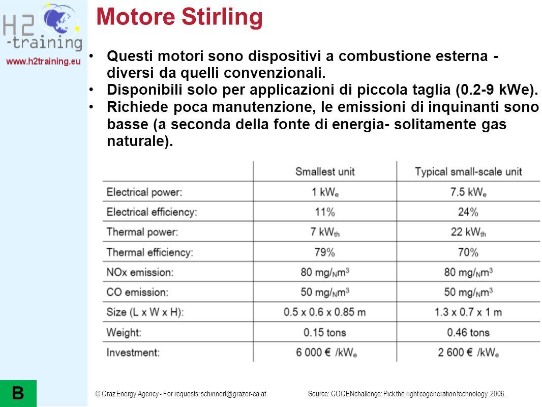 Motore Stirling Questi motori sono dispositivi a combustione esterna - diversi da quelli convenzionali.