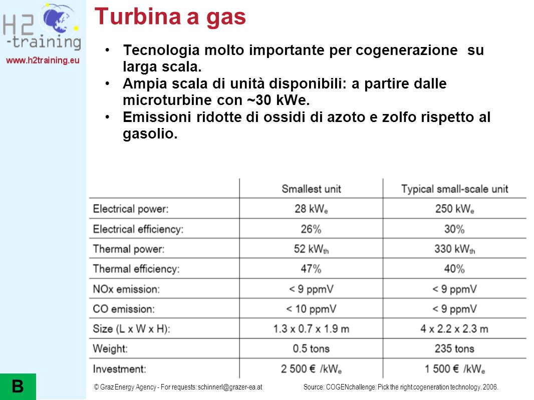 Turbina a gas Tecnologia molto importante per cogenerazione su larga scala.
