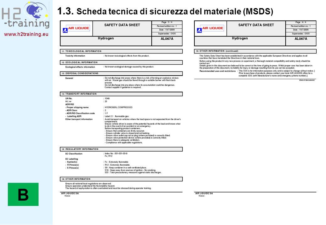 B 1.3. Scheda tecnica di sicurezza del materiale (MSDS)