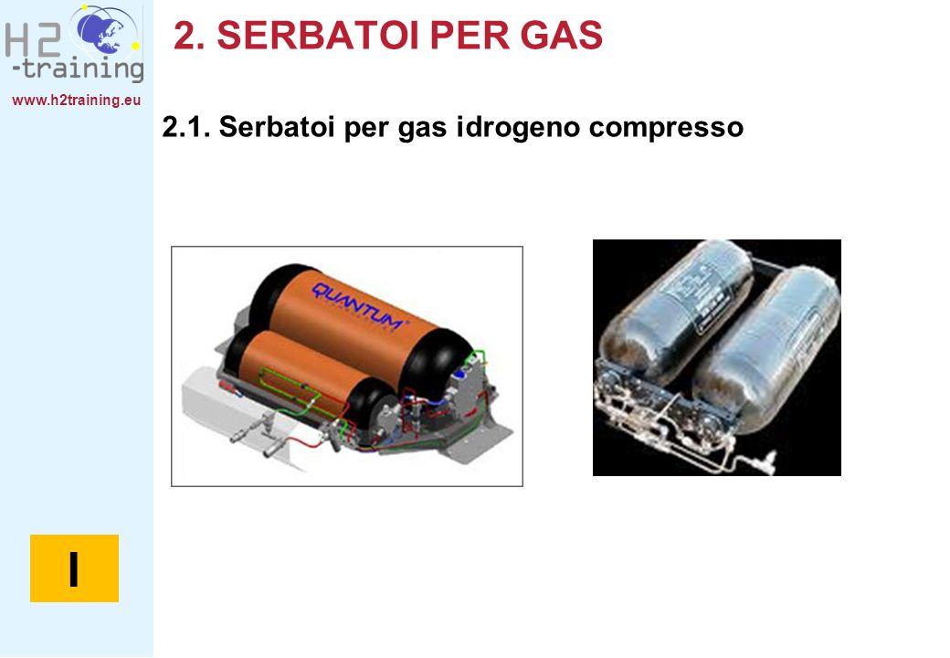I 2. SERBATOI PER GAS 2.1. Serbatoi per gas idrogeno compresso
