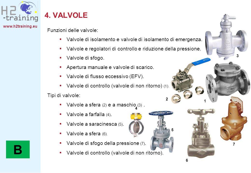 B 4. VALVOLE Funzioni delle valvole: