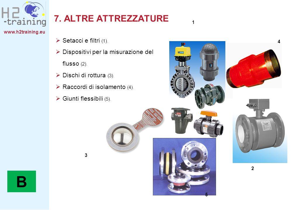 B 7. ALTRE ATTREZZATURE Setacci e filtri (1).