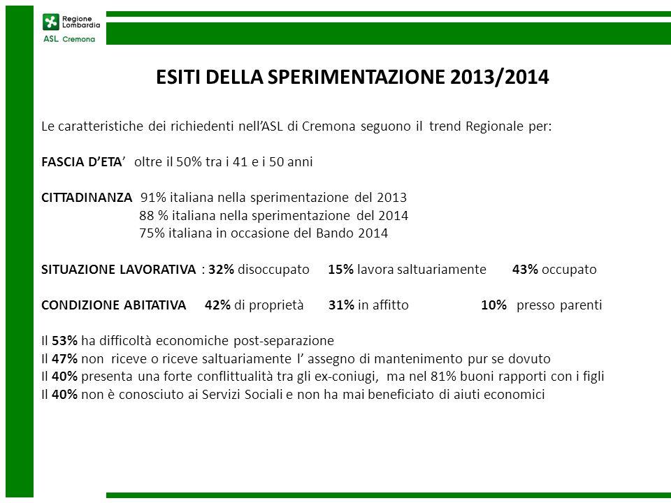 ESITI DELLA SPERIMENTAZIONE 2013/2014