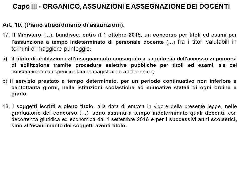 Capo III - ORGANICO, ASSUNZIONI E ASSEGNAZIONE DEI DOCENTI