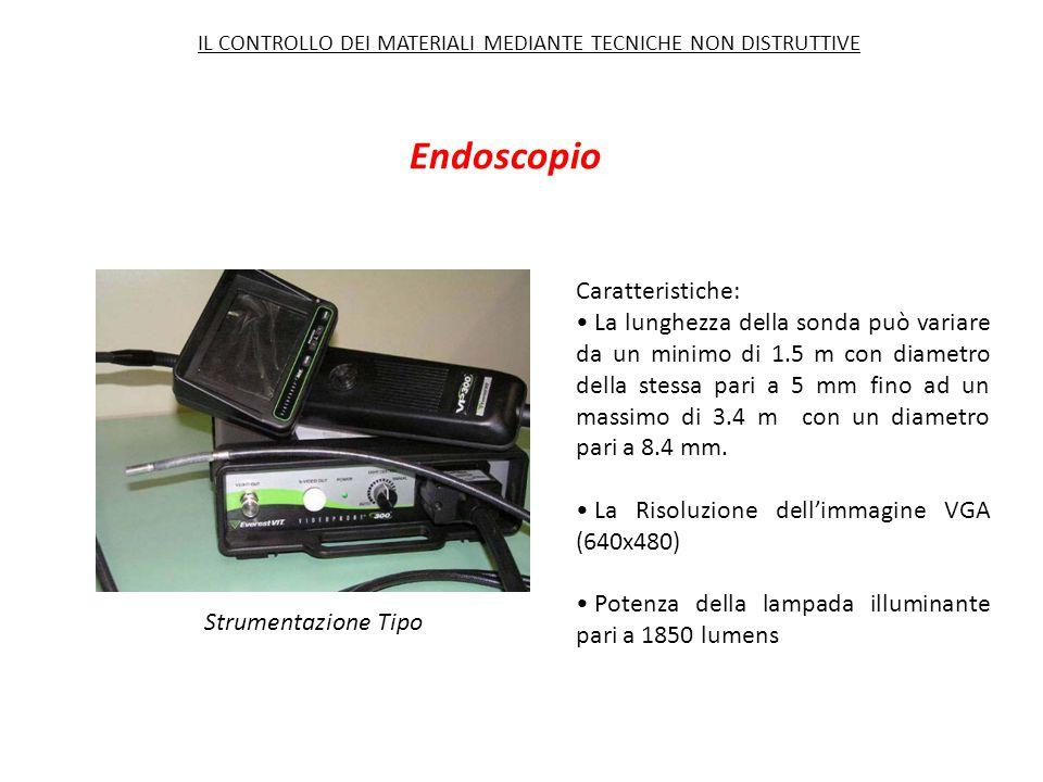 Endoscopio Caratteristiche: